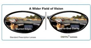 traditional versus digital lenses