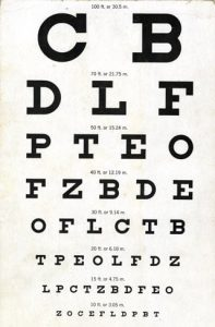 eye chart measures how your vision Compares with normal  20/20 vision